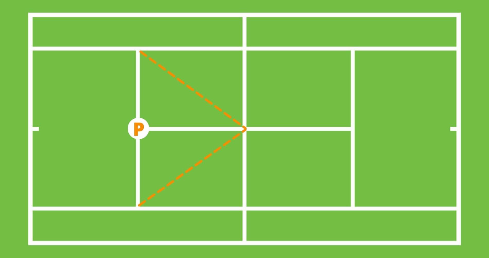 tennis v volley drill setup