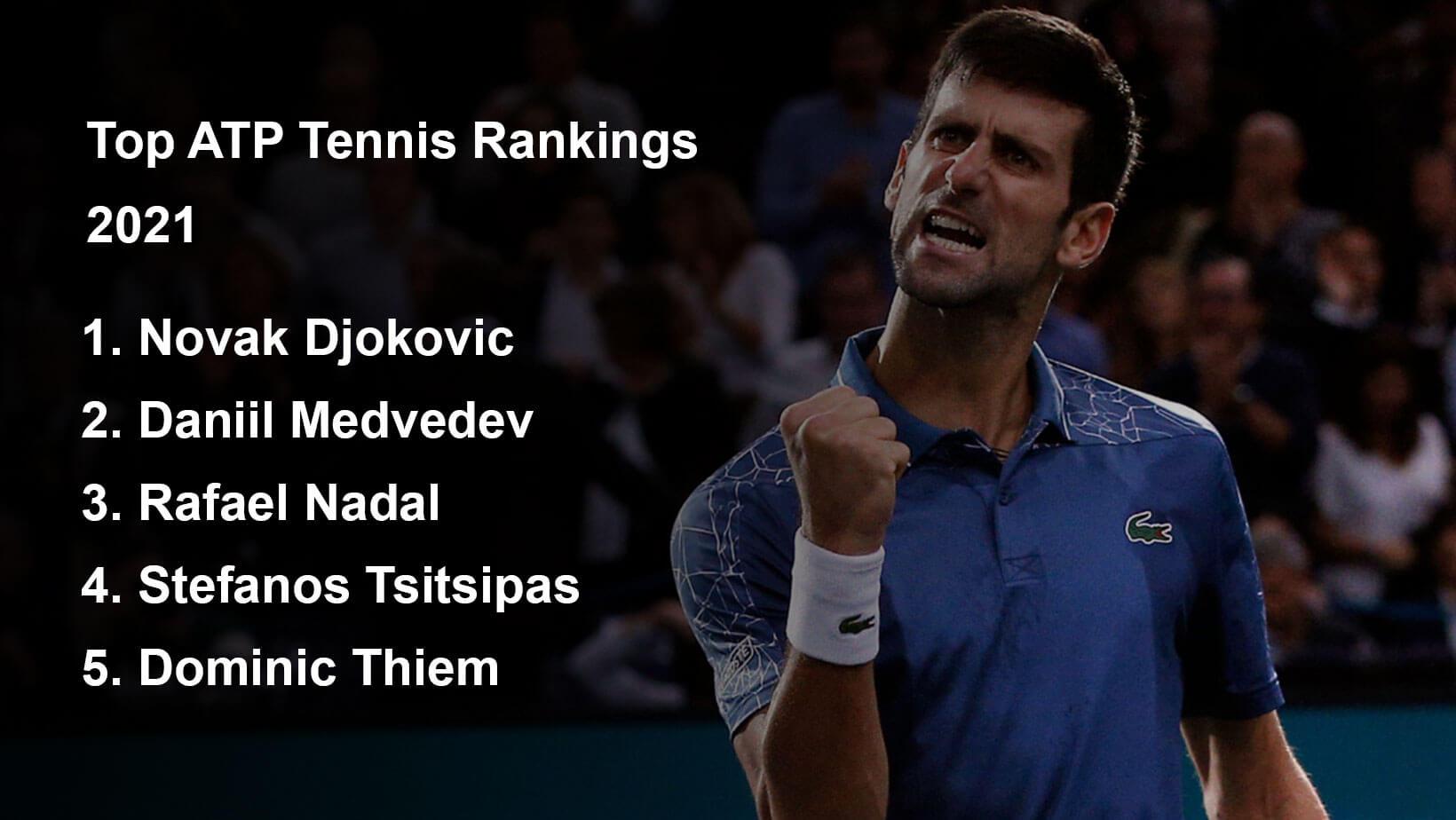How Do Tennis Rankings Work?